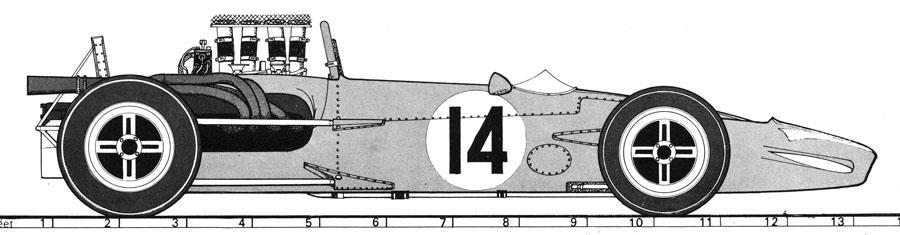 Formula 2, 5000, 3, junior etc. Car Silhouettes