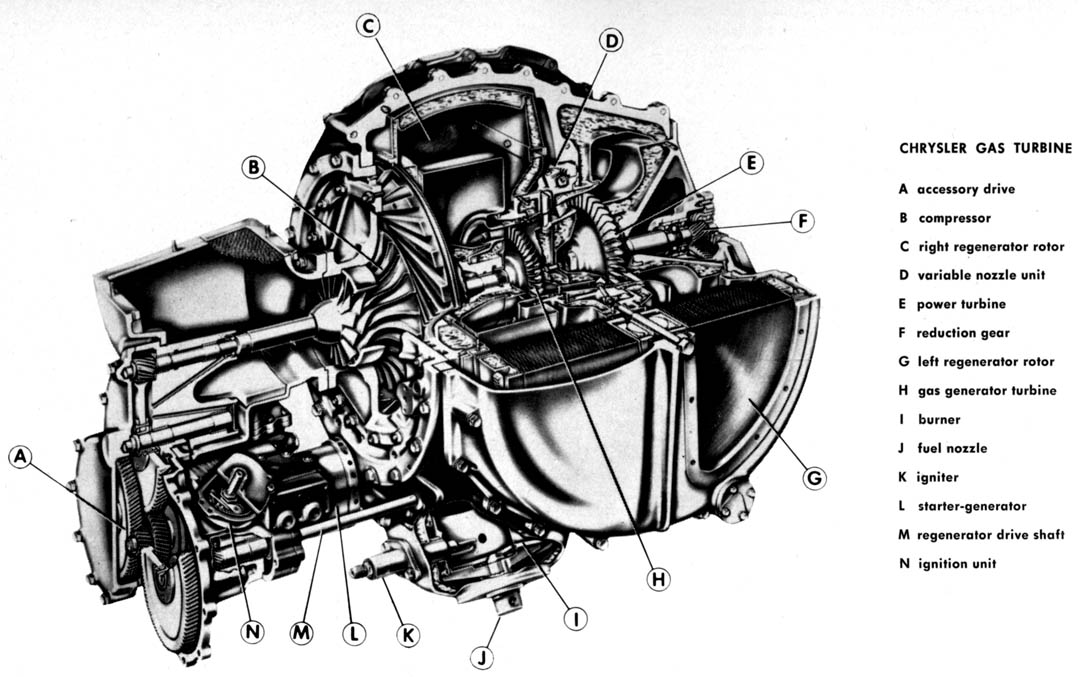 Gas Turbine Engine For Cars Pictures To Pin