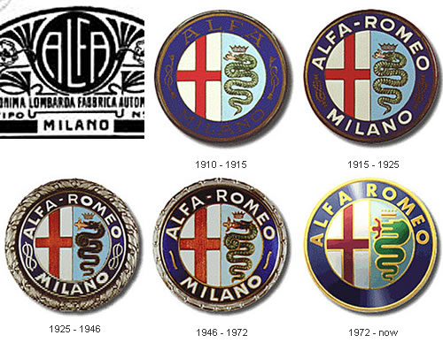 Italian Car Brands Logos Top Italian Car Logos